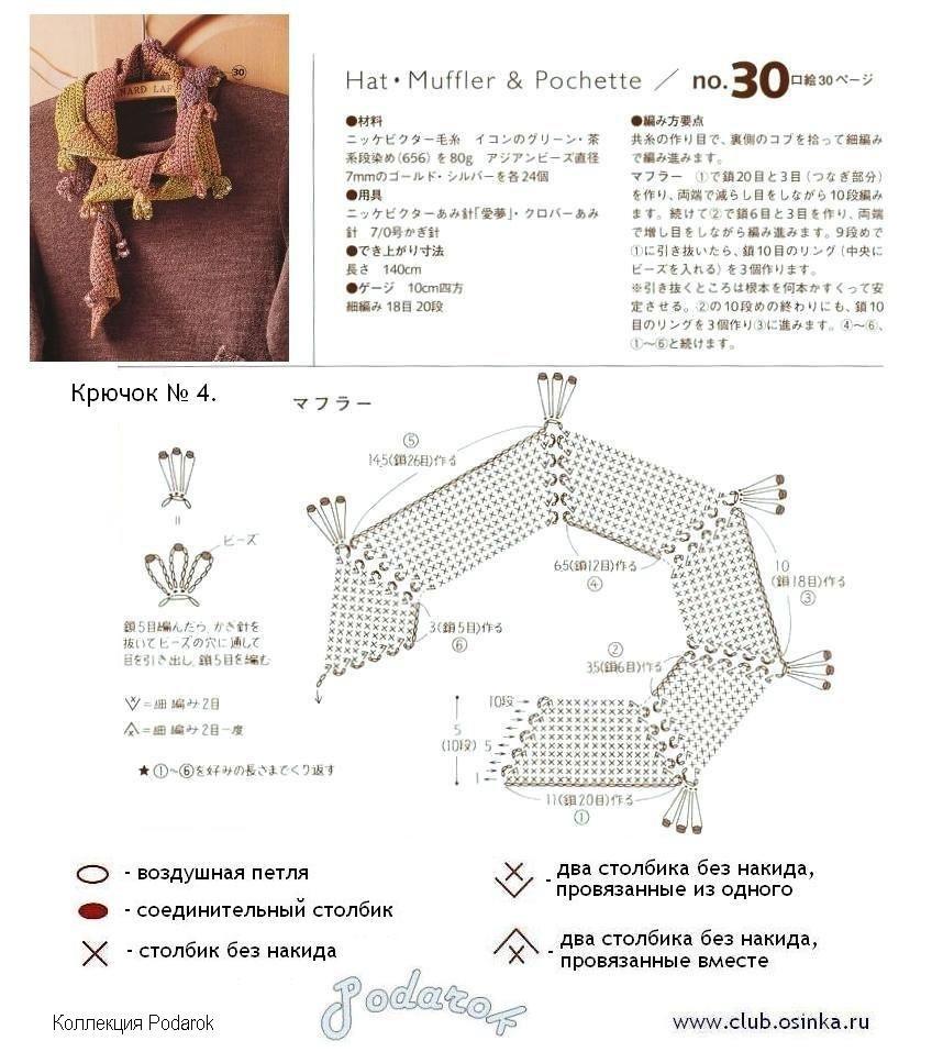 Схемы вязания оригинальных шарфов 15