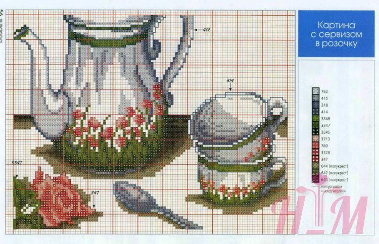 Наборы вышивки кухонная тематика