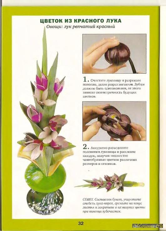 Пошаговая инструкция поделок из овощей