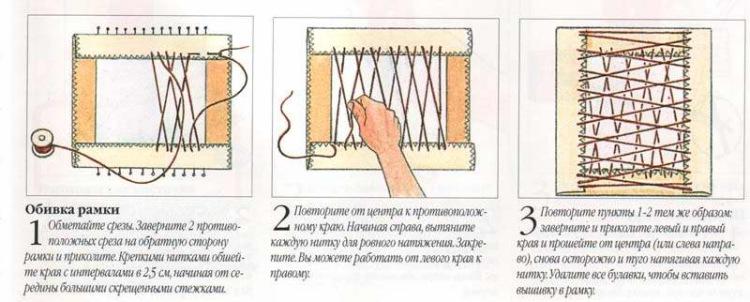 Вставляем вышивку бисером в рамку