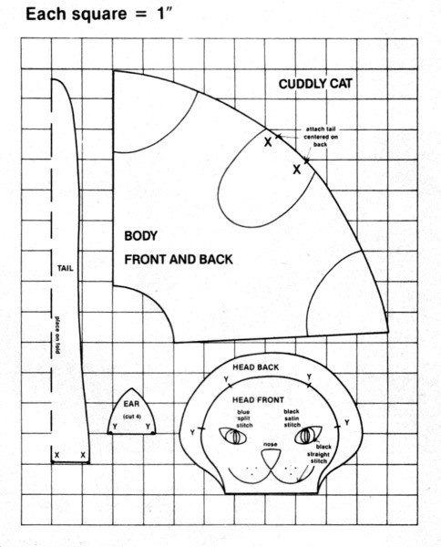Как сделать выкройки для кошек 680