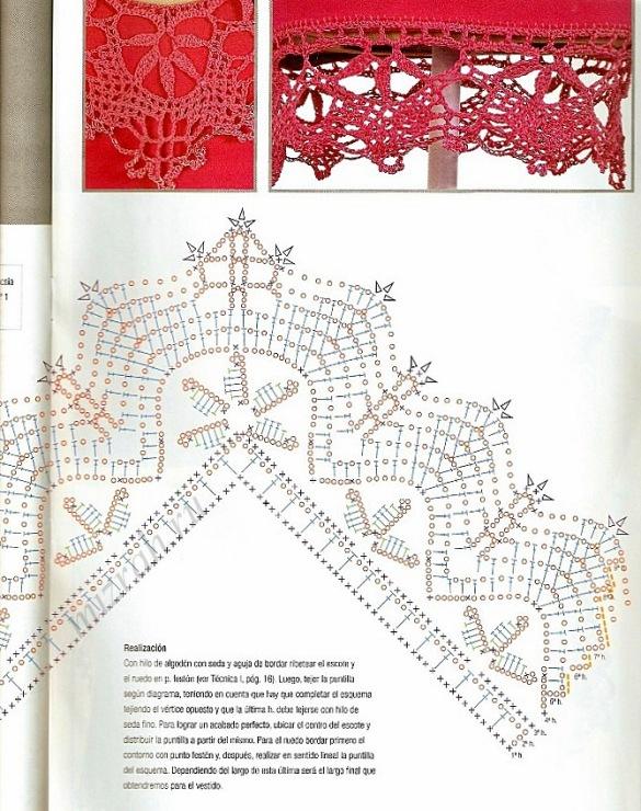того, комбинирование ткани и вязания схемы понятие определение